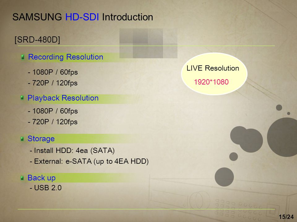 15/24 SAMSUNG HD-SDI Introduction [SRD-480D] Recording Resolution - 1080P / 60fps - 720P / 120fps Playback Resolution - 1080P / 60fps - 720P / 120fps - Install HDD: 4ea (SATA) - External: e-SATA (up to 4EA HDD) Storage Back up - USB 2.0 LIVE Resolution 1920*1080