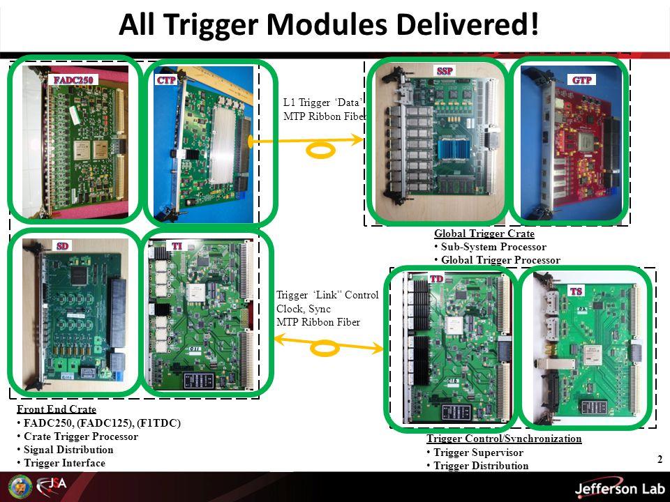 All Trigger Modules Delivered.