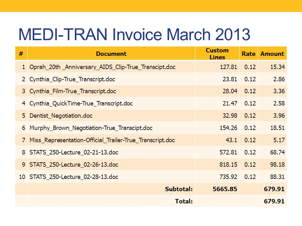 MEDI-TRAN Invoice March 2013 #Document Custom Lines RateAmount 1Oprah_20th _Anniversary_AIDS_Clip-True_Transcipt.doc127.810.1215.34 2Cynthia_Clip-True