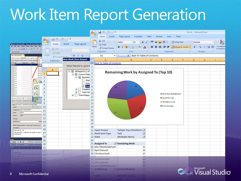 9 Excel Services Reports Team Web Access Sharepoint Web Parts