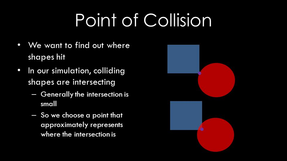 Point of Collision We want to find out where shapes hit In our simulation, colliding shapes are intersecting – Generally the intersection is small – So we choose a point that approximately represents where the intersection is