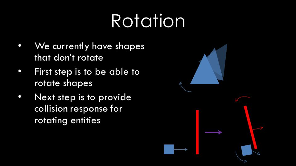 Rotation We currently have shapes that don't rotate First step is to be able to rotate shapes Next step is to provide collision response for rotating entities
