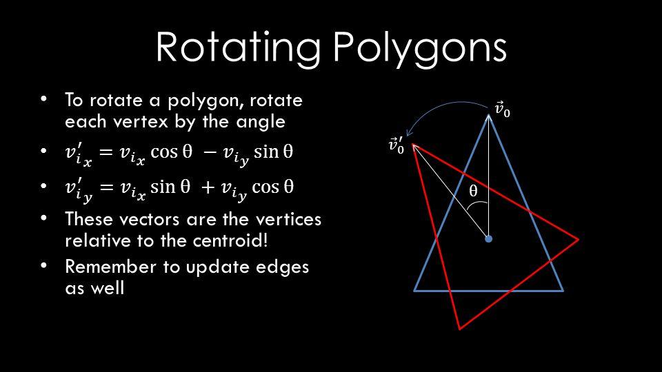 Rotating Polygons θ