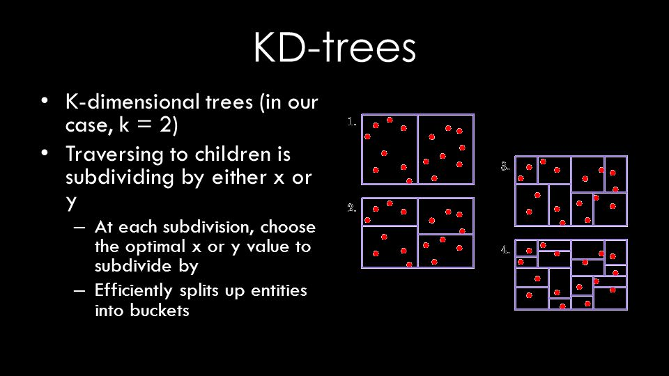 KD-trees K-dimensional trees (in our case, k = 2) Traversing to children is subdividing by either x or y – At each subdivision, choose the optimal x or y value to subdivide by – Efficiently splits up entities into buckets