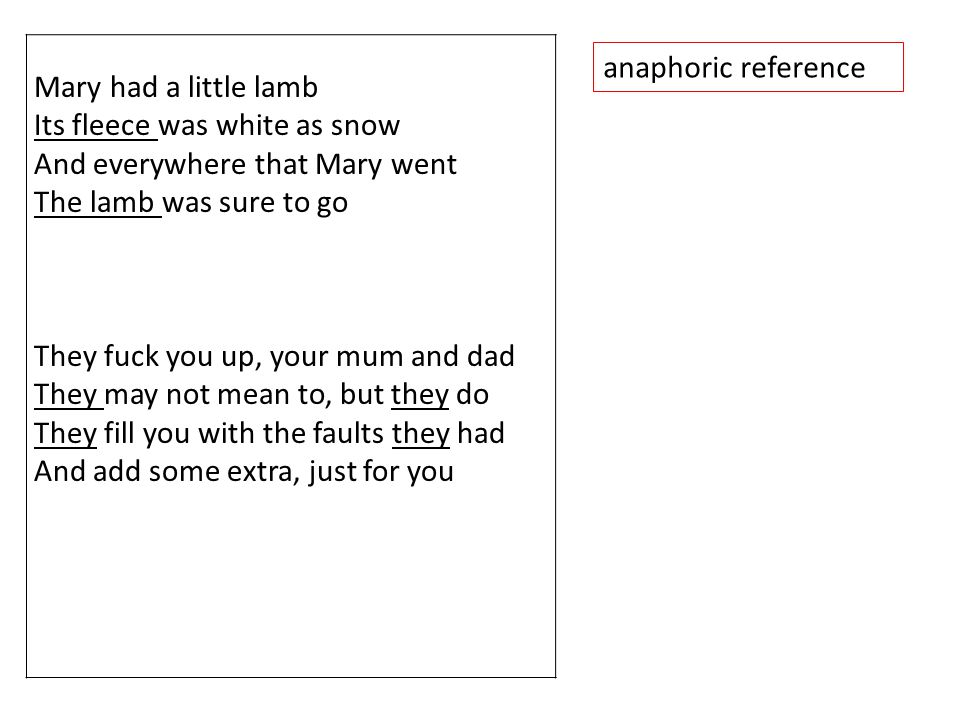 Mary had a little lamb Its fleece was white as snow And everywhere that Mary went The lamb was sure to go They fuck you up, your mum and dad They may not mean to, but they do They fill you with the faults they had And add some extra, just for you anaphoric reference