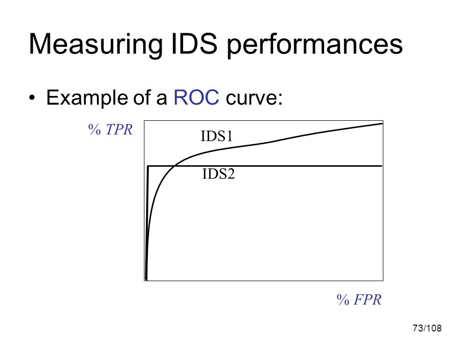 73/108 Measuring IDS performances Example of a ROC curve: % TPR % FPR IDS1 IDS2