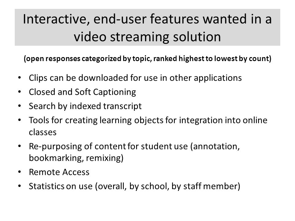 Interactive, end-user features wanted in a video streaming solution Clips can be downloaded for use in other applications Closed and Soft Captioning S