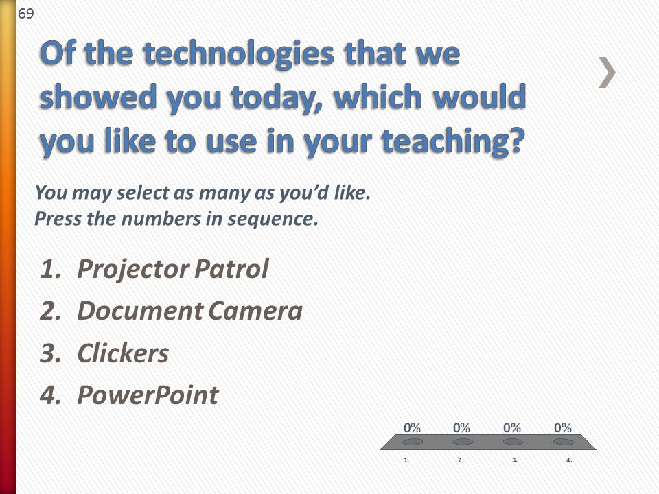 69 1.Projector Patrol 2.Document Camera 3.Clickers 4.PowerPoint You may select as many as you'd like.