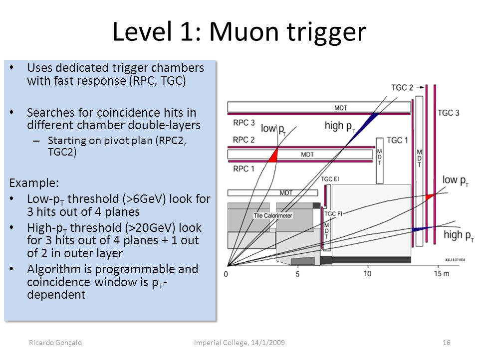 Level 1: Muon trigger Uses dedicated trigger chambers with fast response (RPC, TGC) Searches for coincidence hits in different chamber double-layers – Starting on pivot plan (RPC2, TGC2) Example: Low-p T threshold (>6GeV) look for 3 hits out of 4 planes High-p T threshold (>20GeV) look for 3 hits out of 4 planes + 1 out of 2 in outer layer Algorithm is programmable and coincidence window is p T - dependent Uses dedicated trigger chambers with fast response (RPC, TGC) Searches for coincidence hits in different chamber double-layers – Starting on pivot plan (RPC2, TGC2) Example: Low-p T threshold (>6GeV) look for 3 hits out of 4 planes High-p T threshold (>20GeV) look for 3 hits out of 4 planes + 1 out of 2 in outer layer Algorithm is programmable and coincidence window is p T - dependent Ricardo GonçaloImperial College, 14/1/200916 Toroid