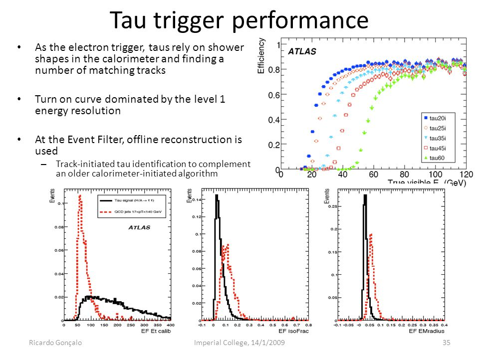 Tau trigger performance As the electron trigger, taus rely on shower shapes in the calorimeter and finding a number of matching tracks Turn on curve dominated by the level 1 energy resolution At the Event Filter, offline reconstruction is used – Track-initiated tau identification to complement an older calorimeter-initiated algorithm Ricardo GonçaloImperial College, 14/1/200935