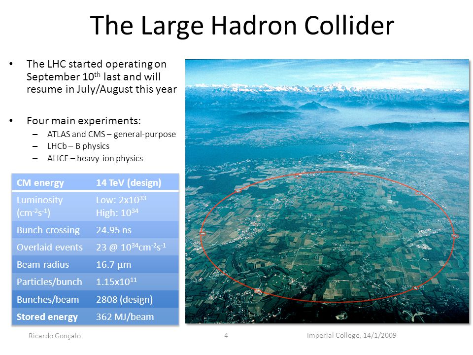 4 Ricardo Gonçalo The Large Hadron Collider The LHC started operating on September 10 th last and will resume in July/August this year Four main experiments: – ATLAS and CMS – general-purpose – LHCb – B physics – ALICE – heavy-ion physics 400 tonne TGV travelling at 150km/h (94mph) 20,000 tonne aircraft carrier at 21.6km/h (13.4mph)