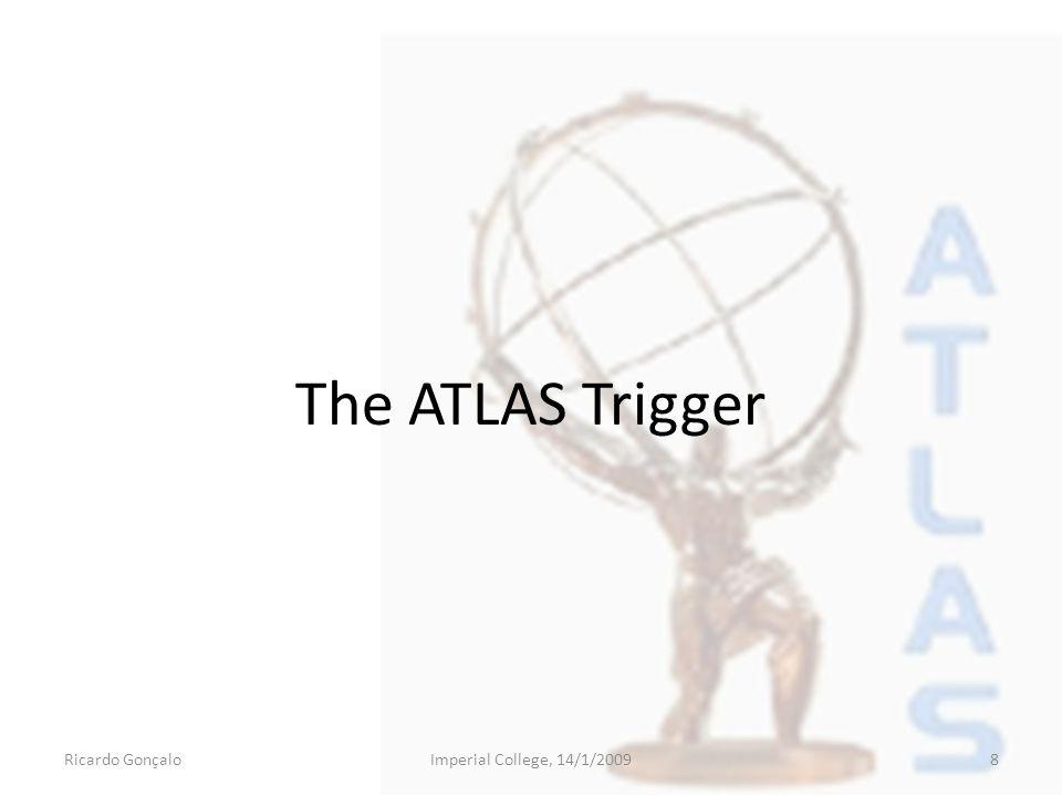 The ATLAS Trigger Ricardo GonçaloImperial College, 14/1/20098
