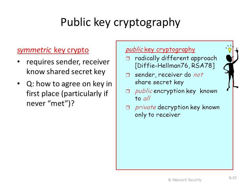 8: Network Security 8-10 Public key cryptography symmetric key crypto requires sender, receiver know shared secret key Q: how to agree on key in first