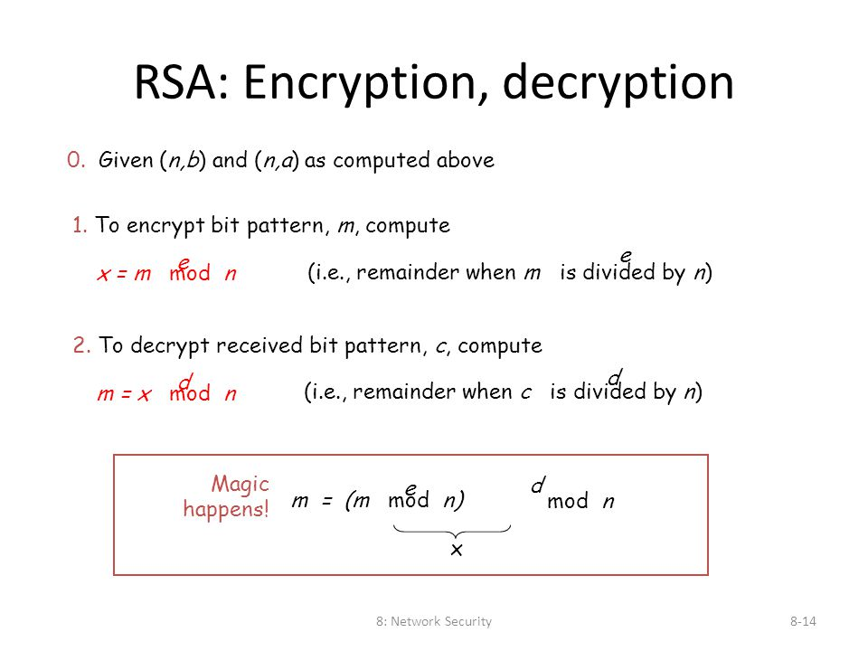 8: Network Security8-14 RSA: Encryption, decryption 0. Given (n,b) and (n,a) as computed above 1. To encrypt bit pattern, m, compute x = m mod n e (i.