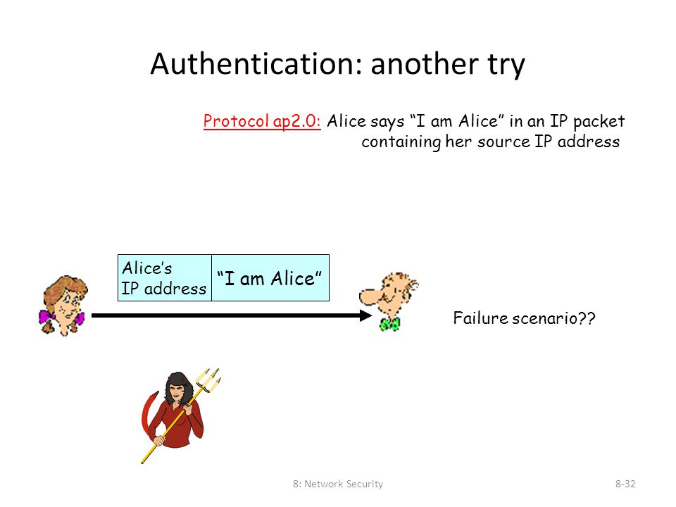 "8: Network Security8-32 Authentication: another try Protocol ap2.0: Alice says ""I am Alice"" in an IP packet containing her source IP address Failure s"