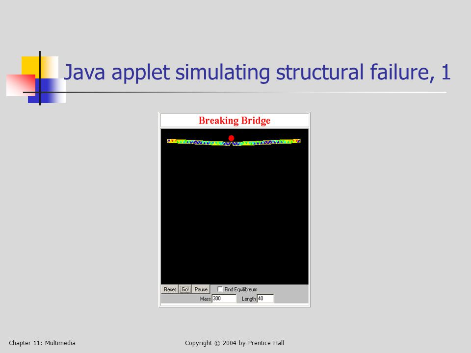 Chapter 11: MultimediaCopyright © 2004 by Prentice Hall Java applet simulating structural failure, 1