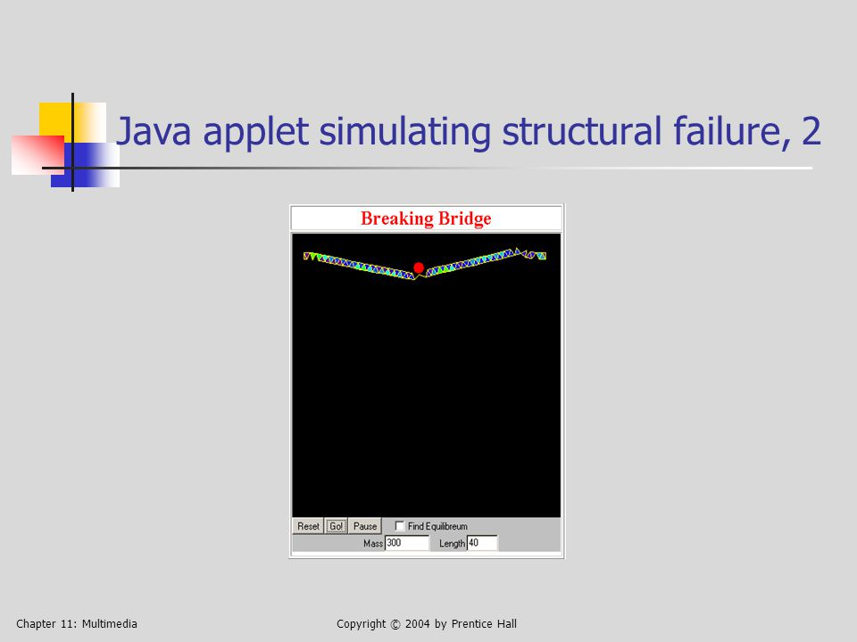 Chapter 11: MultimediaCopyright © 2004 by Prentice Hall Java applet simulating structural failure, 2