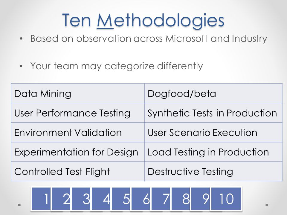 Ten Methodologies Based on observation across Microsoft and Industry Your team may categorize differently Data MiningDogfood/beta User Performance TestingSynthetic Tests in Production Environment ValidationUser Scenario Execution Experimentation for DesignLoad Testing in Production Controlled Test FlightDestructive Testing 1 1 2 2 3 3 4 4 5 5 6 6 7 7 8 8 9 9 10