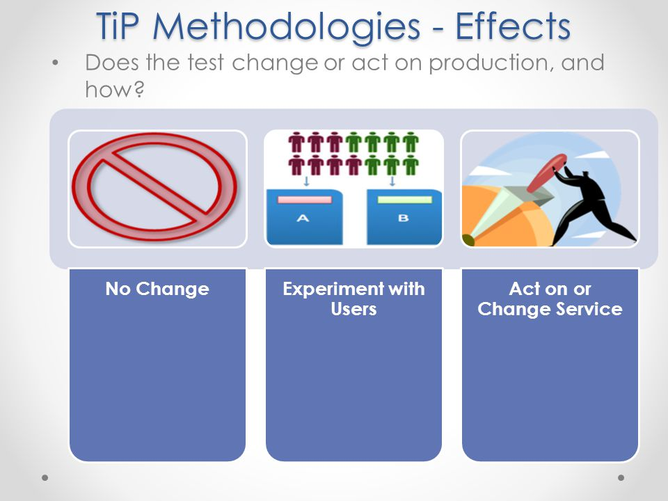 TiP Methodologies - Effects No ChangeExperiment with Users Act on or Change Service Does the test change or act on production, and how