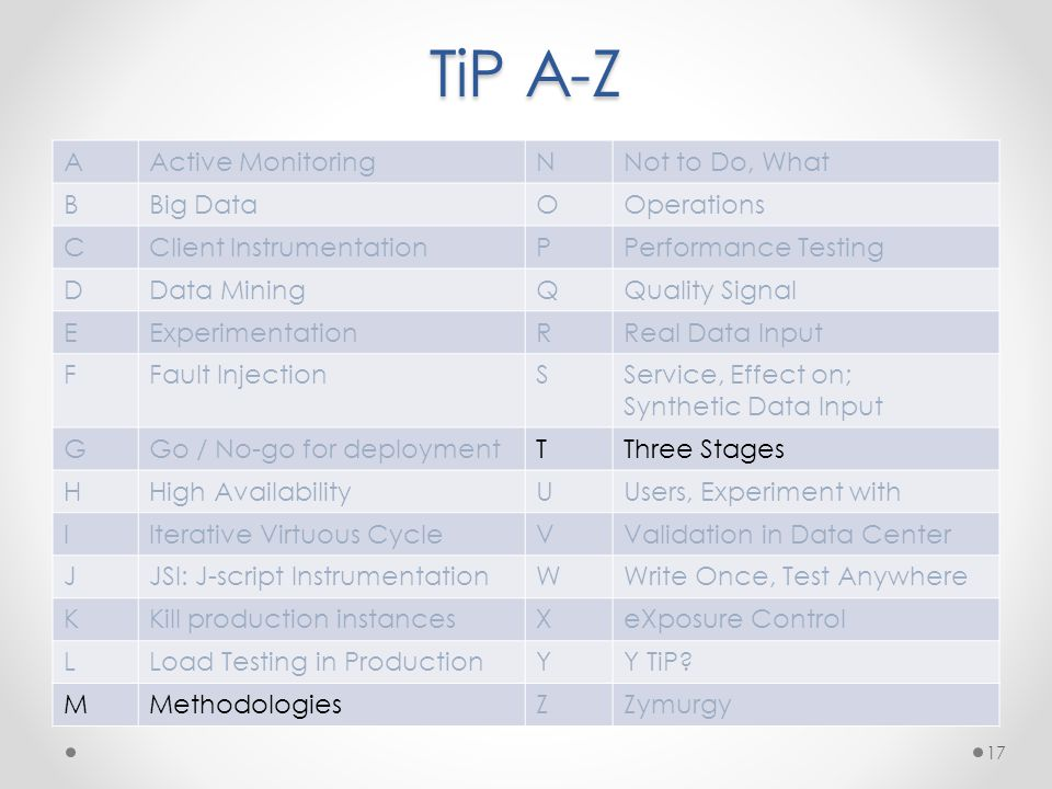 TiP A-Z AActive MonitoringNNot to Do, What BBig DataOOperations CClient InstrumentationPPerformance Testing DData MiningQQuality Signal EExperimentationRReal Data Input FFault InjectionSService, Effect on; Synthetic Data Input GGo / No-go for deploymentTThree Stages HHigh AvailabilityUUsers, Experiment with IIterative Virtuous CycleVValidation in Data Center JJSI: J-script InstrumentationWWrite Once, Test Anywhere KKill production instancesXeXposure Control LLoad Testing in ProductionYY TiP.
