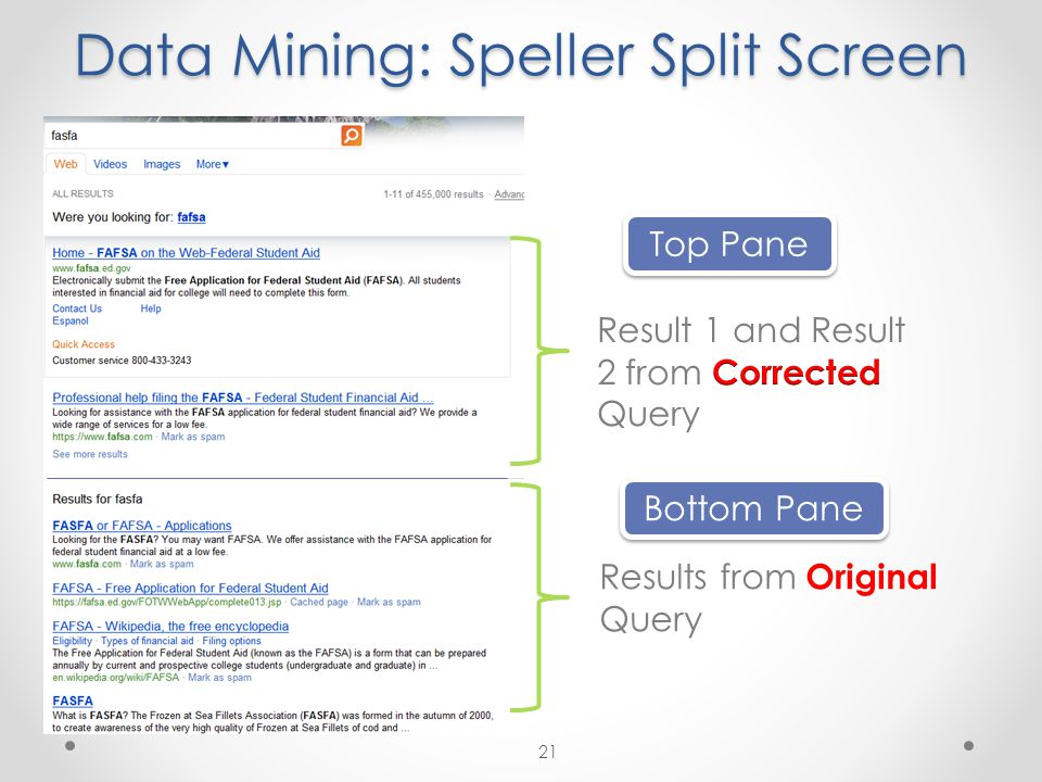 Data Mining: Speller Split Screen Results from Original Query Top Pane Bottom Pane 21