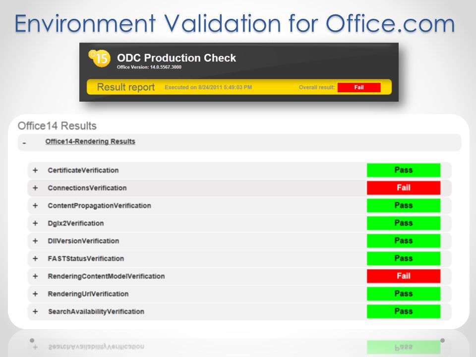 Environment Validation for Office.com