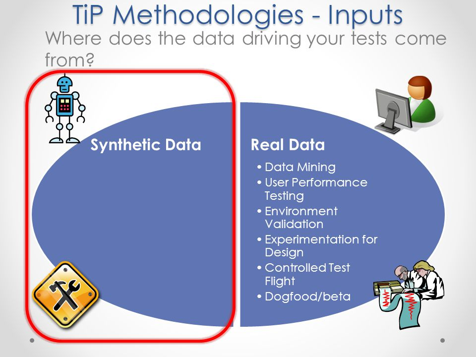 TiP Methodologies - Inputs Real Data Data Mining User Performance Testing Environment Validation Experimentation for Design Controlled Test Flight Dogfood/beta Synthetic Data Where does the data driving your tests come from?
