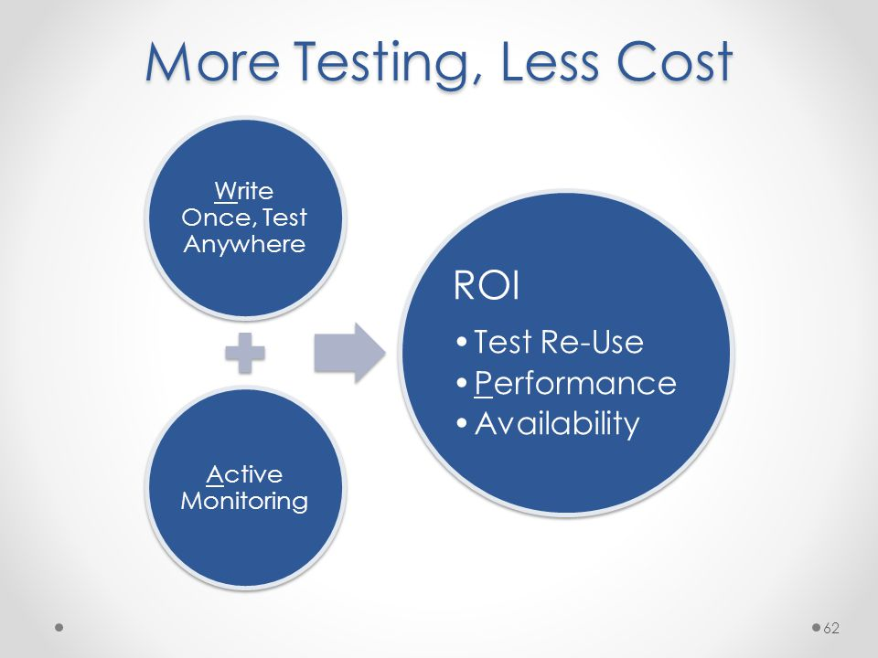 More Testing, Less Cost Write Once, Test Anywhere Active Monitoring ROI Test Re-Use Performance Availability 62