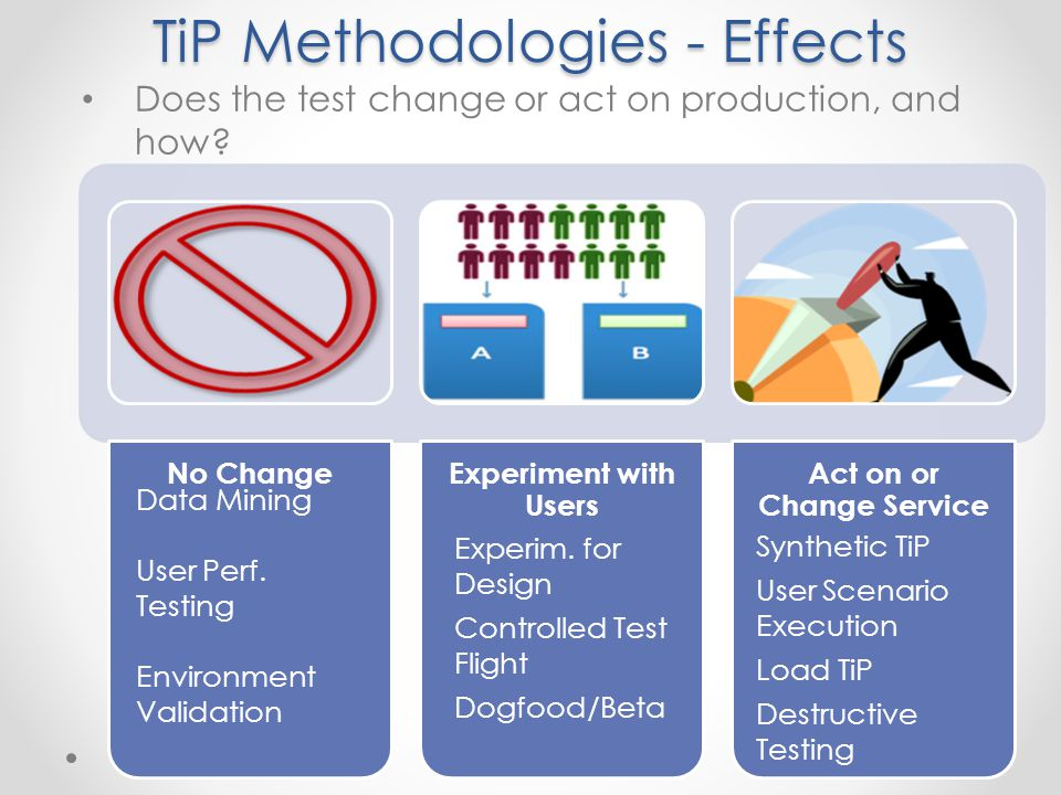 TiP Methodologies - Effects No ChangeExperiment with Users Act on or Change Service Does the test change or act on production, and how.