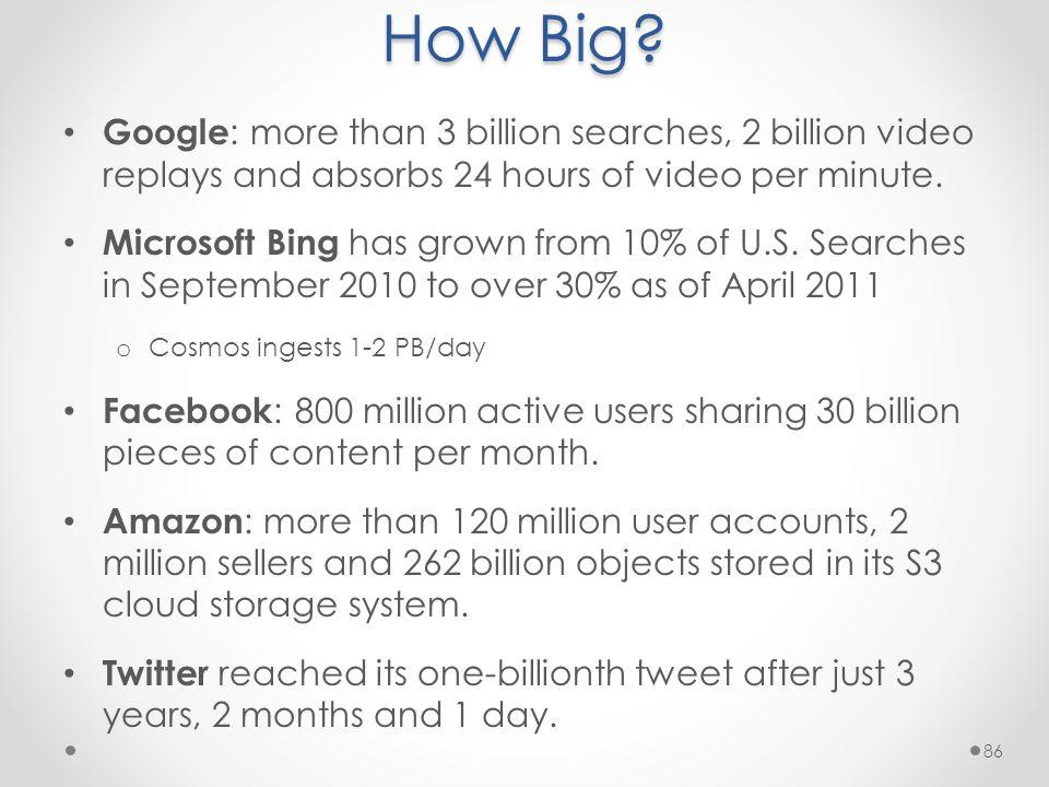 How Big.