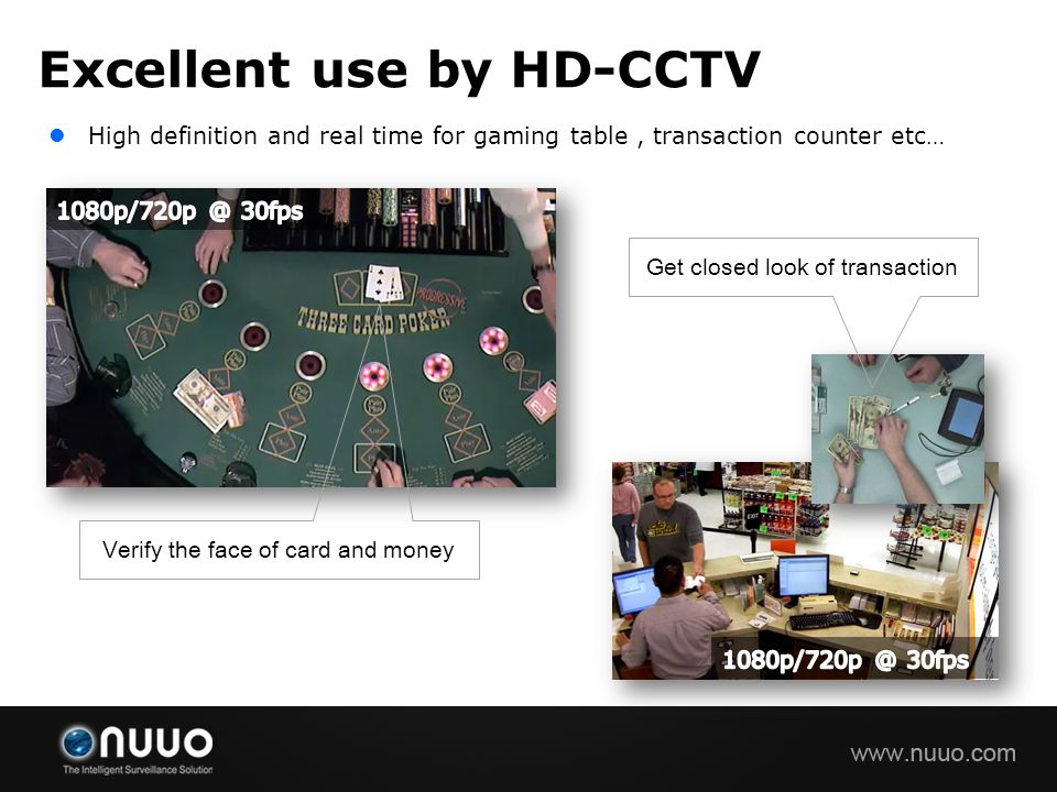 High definition and real time for gaming table, transaction counter etc… Excellent use by HD-CCTV Verify the face of card and money Get closed look of