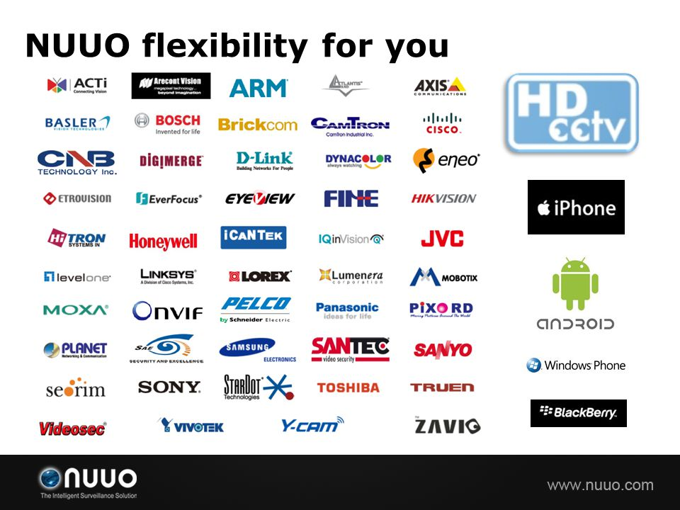 NUUO flexibility for you