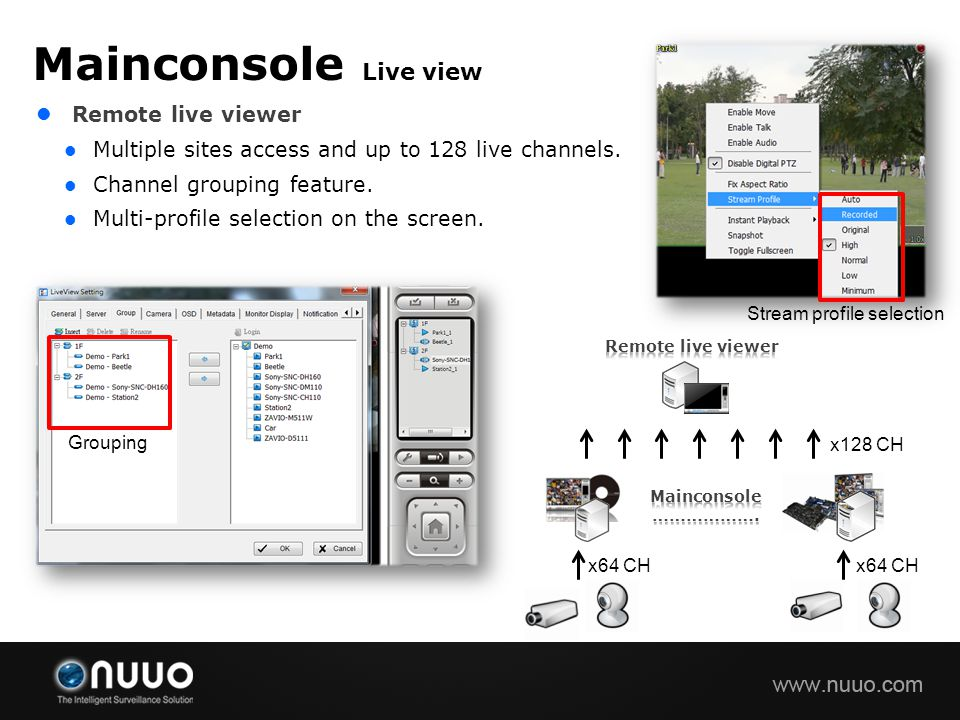 Remote live viewer Multiple sites access and up to 128 live channels. Channel grouping feature. Multi-profile selection on the screen. Mainconsole Liv