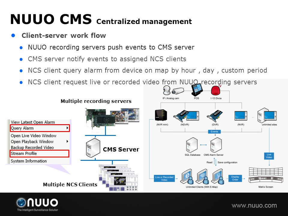 Client-server work flow NUUO recording servers push events to CMS server CMS server notify events to assigned NCS clients NCS client query alarm from