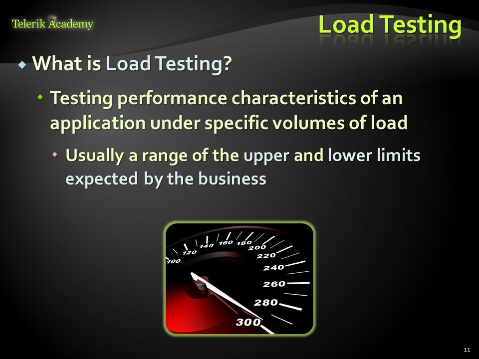  What is Load Testing.