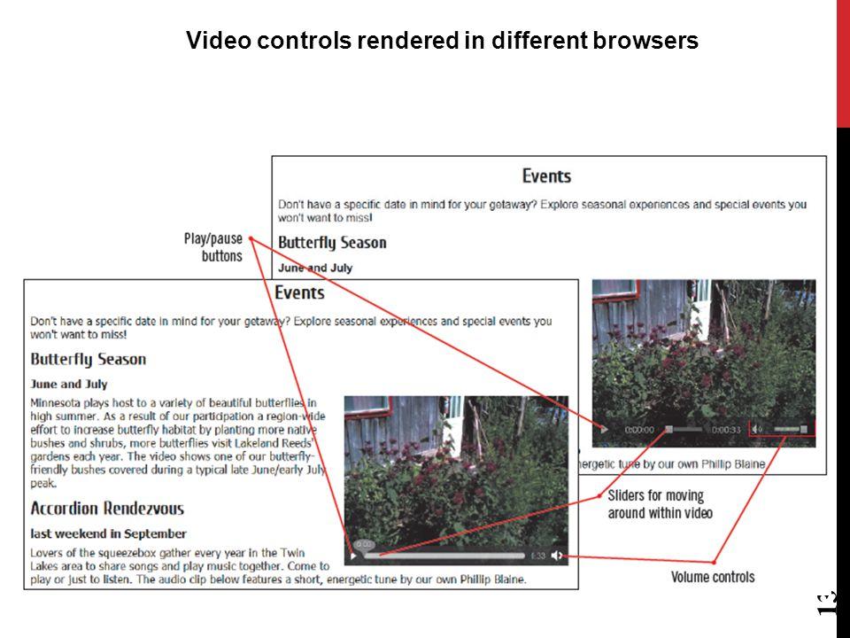 Code for adding video controls controls= controls 12