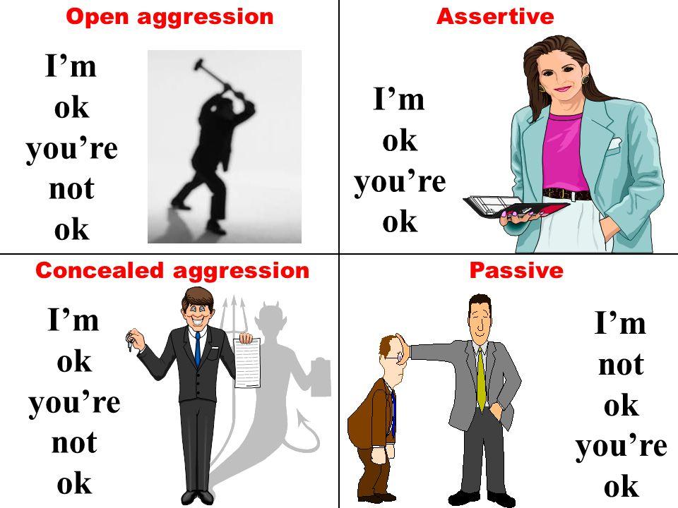Passive I'm not ok you're ok Assertive I'm ok you're ok Concealed aggression I'm ok you're not ok Open aggression I'm ok you're not ok