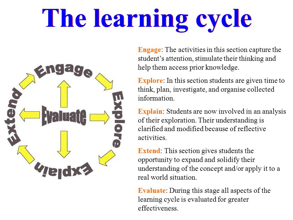 The learning cycle Engage: The activities in this section capture the student's attention, stimulate their thinking and help them access prior knowled