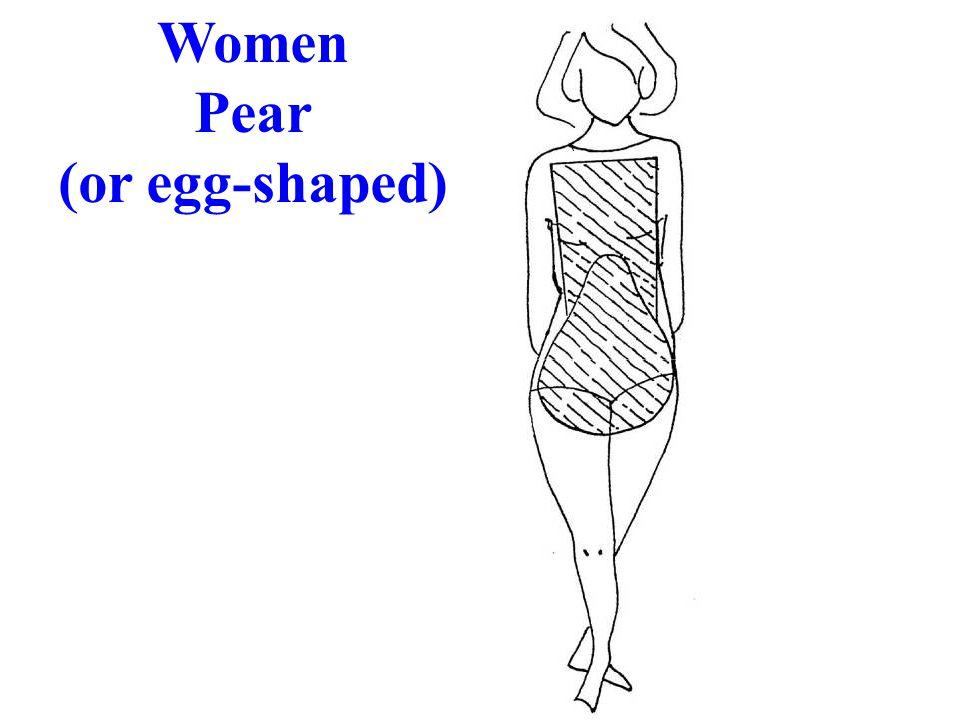 Women Pear (or egg-shaped)
