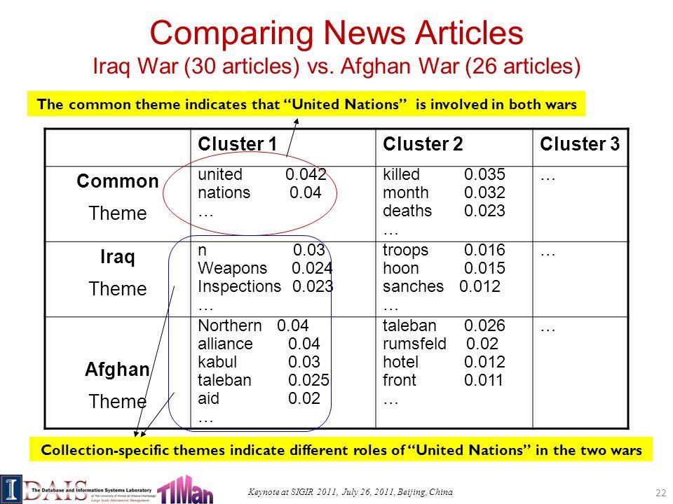 Keynote at SIGIR 2011, July 26, 2011, Beijing, China Comparing News Articles Iraq War (30 articles) vs.