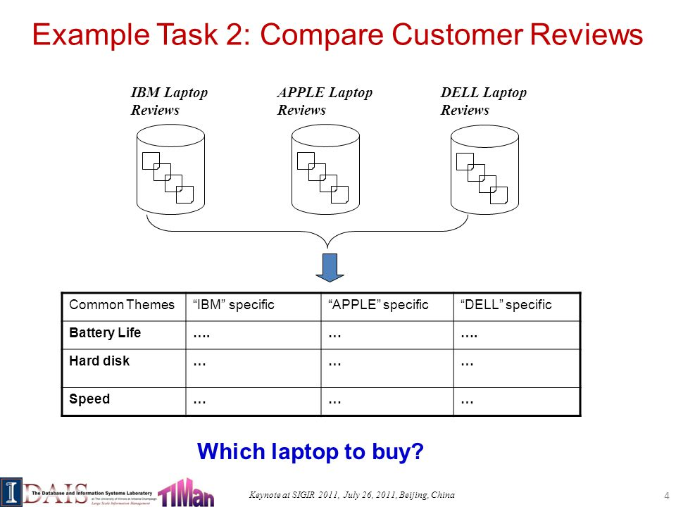 Keynote at SIGIR 2011, July 26, 2011, Beijing, China Example Task 2: Compare Customer Reviews Common Themes IBM specific APPLE specific DELL specific Battery Life….… Hard disk……… Speed……… IBM Laptop Reviews APPLE Laptop Reviews DELL Laptop Reviews Which laptop to buy.