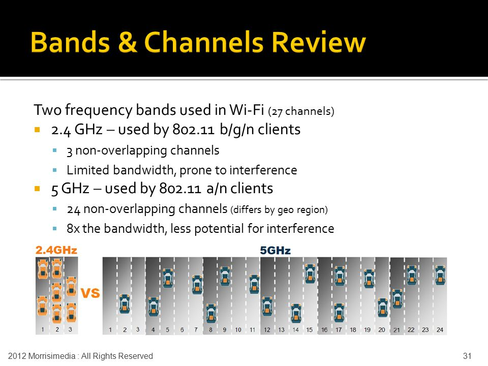 Two frequency bands used in Wi-Fi (27 channels)  2.4 GHz – used by 802.11 b/g/n clients  3 non-overlapping channels  Limited bandwidth, prone to interference  5 GHz – used by 802.11 a/n clients  24 non-overlapping channels (differs by geo region)  8x the bandwidth, less potential for interference 2012 Morrisimedia : All Rights Reserved 31