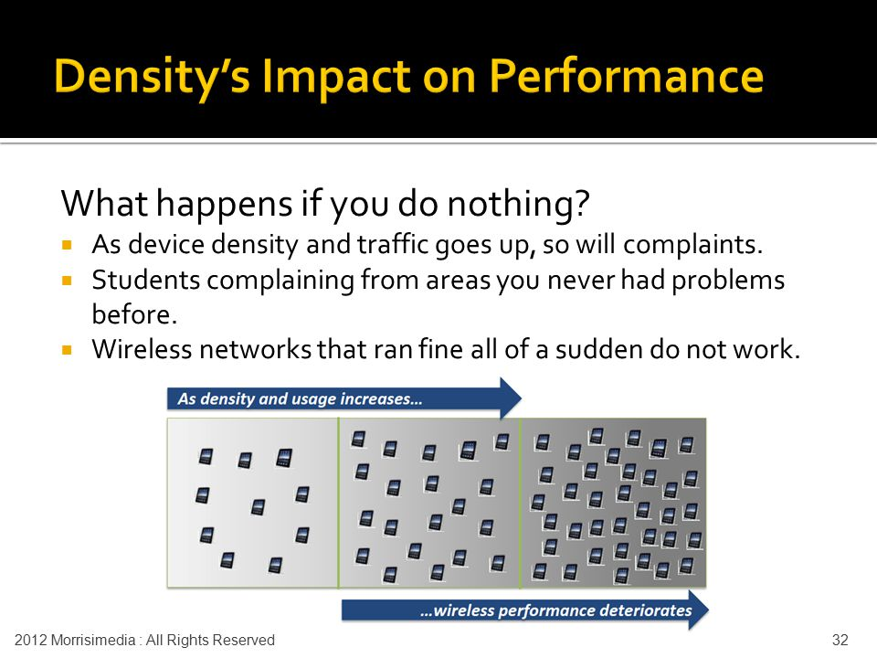 What happens if you do nothing.  As device density and traffic goes up, so will complaints.