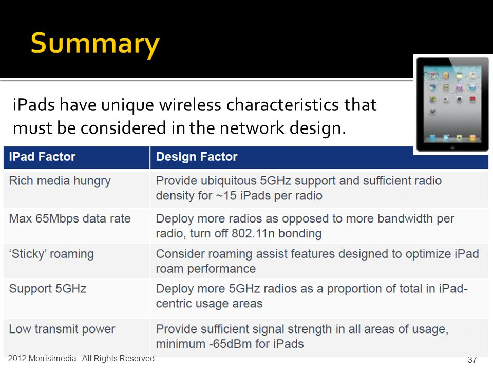 iPads have unique wireless characteristics that must be considered in the network design.