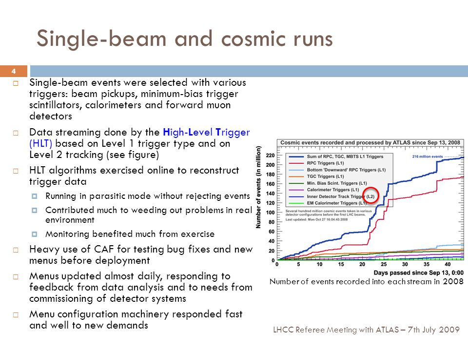 Single-beam and cosmic runs  Single-beam events were selected with various triggers: beam pickups, minimum-bias trigger scintillators, calorimeters and forward muon detectors  Data streaming done by the High-Level Trigger (HLT) based on Level 1 trigger type and on Level 2 tracking (see figure)  HLT algorithms exercised online to reconstruct trigger data  Running in parasitic mode without rejecting events  Contributed much to weeding out problems in real environment  Monitoring benefited much from exercise  Heavy use of CAF for testing bug fixes and new menus before deployment  Menus updated almost daily, responding to feedback from data analysis and to needs from commissioning of detector systems  Menu configuration machinery responded fast and well to new demands 4 LHCC Referee Meeting with ATLAS – 7th July 2009 Number of events recorded into each stream in 2008