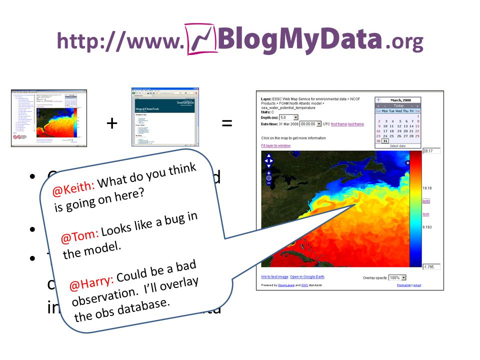 http://www..org Combines web-based visualization… With a blog engine… To create a VRE for collaborative interpretation of data www.rdg.ac.uk/godiva2 + = blogs.chem.soton.ac.uk @Keith: What do you think is going on here.