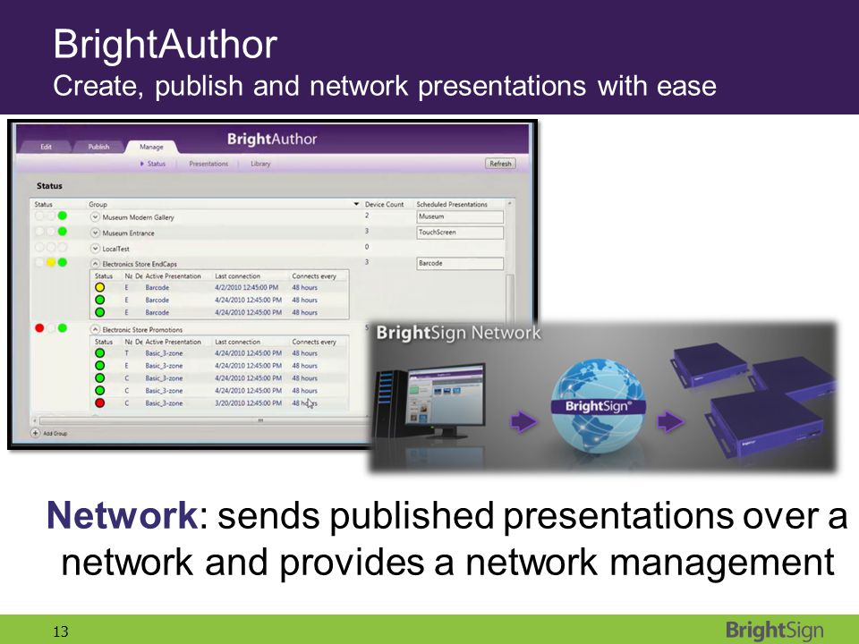 13 Network: sends published presentations over a network and provides a network management BrightAuthor Create, publish and network presentations with