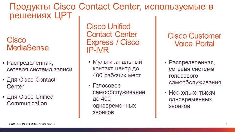 6 © 2014 Cisco and/or its affiliates. All rights reserved.