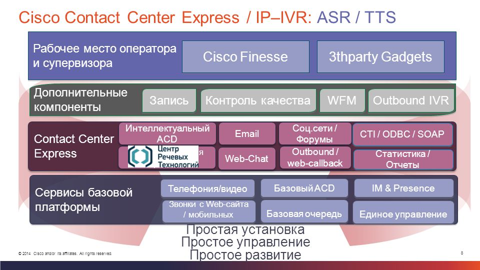 9 © 2014 Cisco and/or its affiliates.All rights reserved.