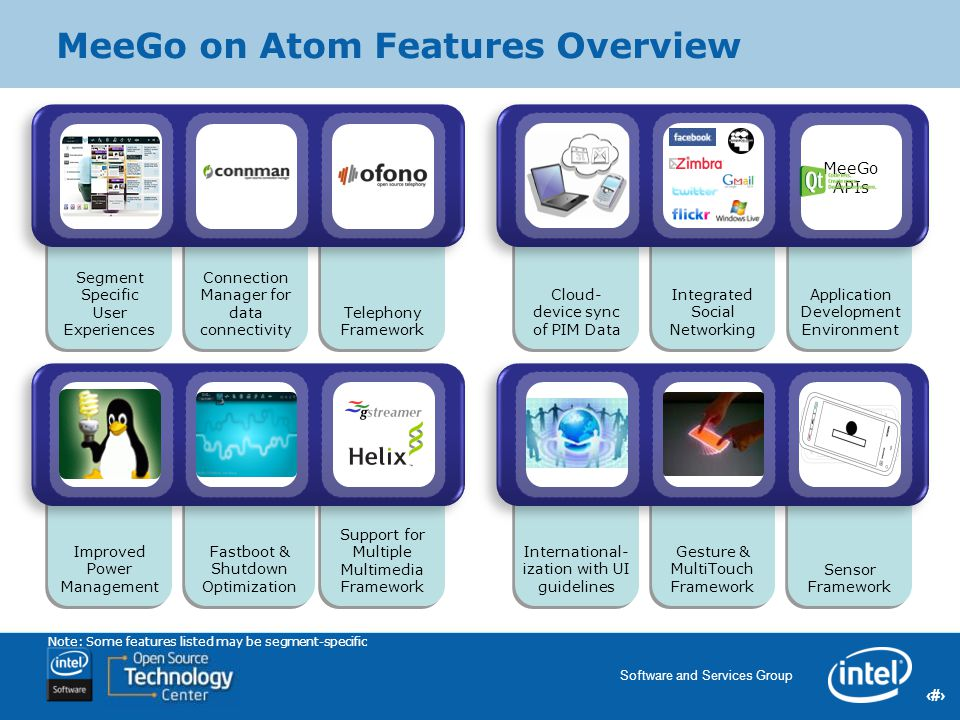 99 Software and Services Group 9 Intel Confidential MeeGo on Atom Features Overview Note: Some features listed may be segment-specific Application Dev